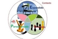 Group logo of Aprendizaje Expandido, Personalizado e Invertido